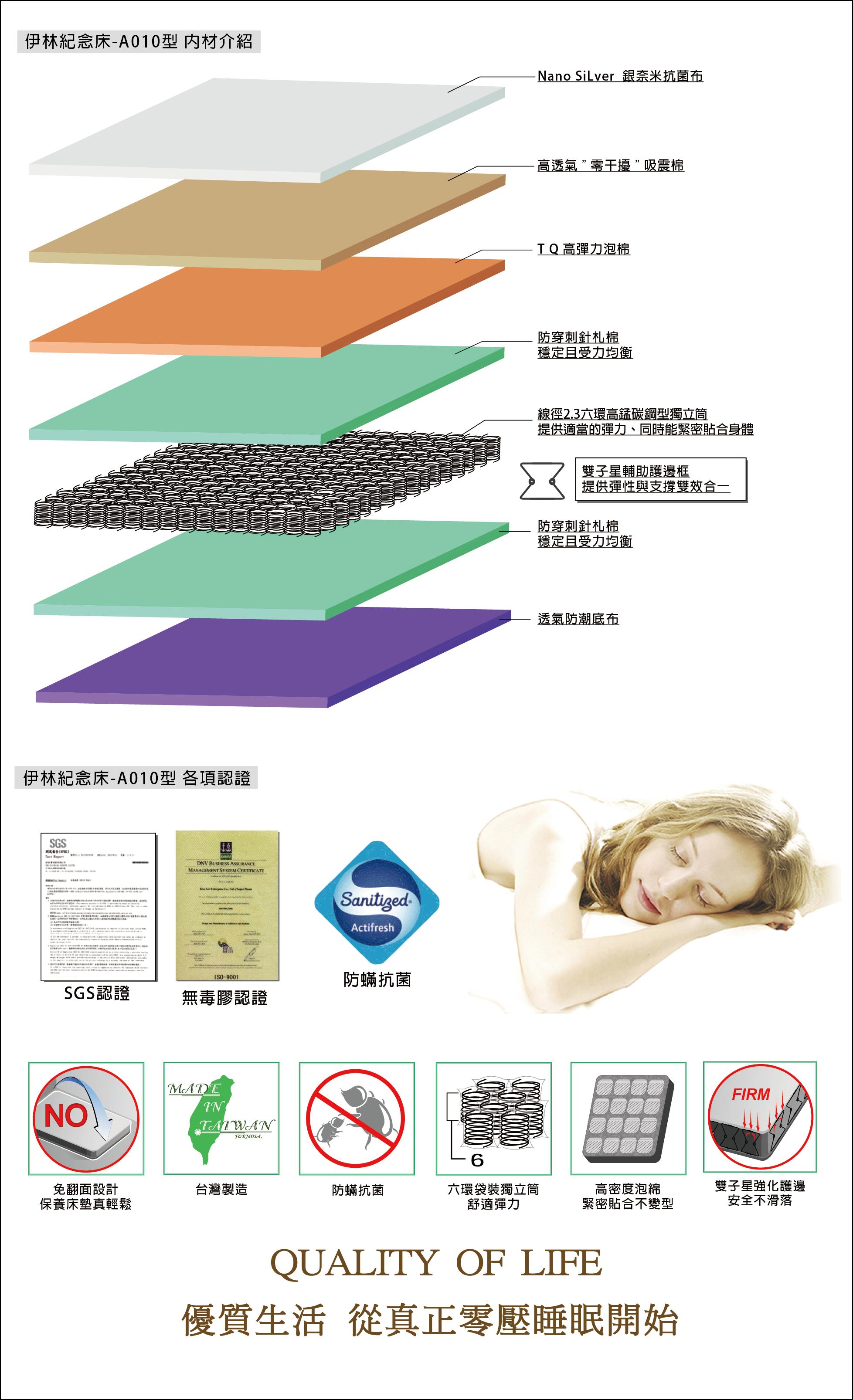 依林紀念床床 A010型(解剖圖)